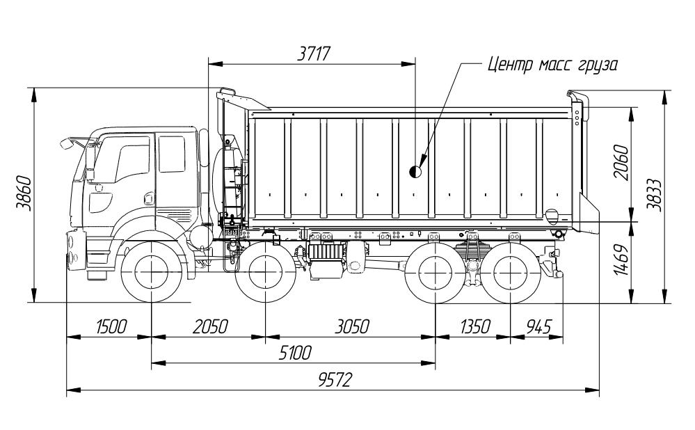 Самосвал Ford Cargo 4142D